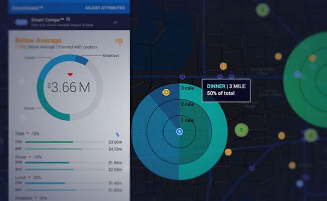 Make Better location-based decisions   Features   SiteZeus®